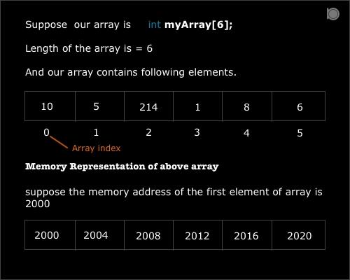 array-example-in-C
