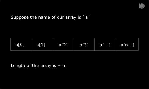 array-in-C