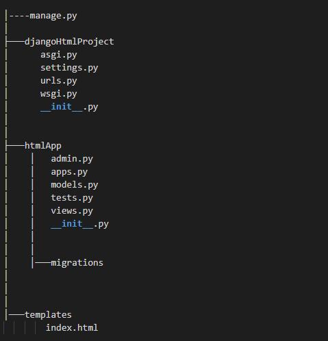 django-template_directory