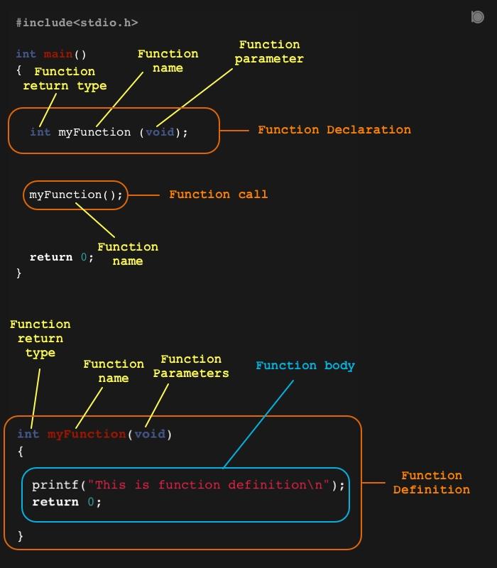functions-in-C